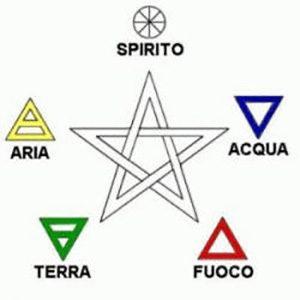 Pentagramma Stellato
