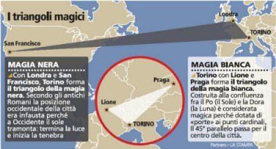 Torino: i triangoli magici